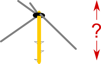 Telergph Pole and Cable Hazards